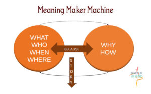meaning-maker-machine
